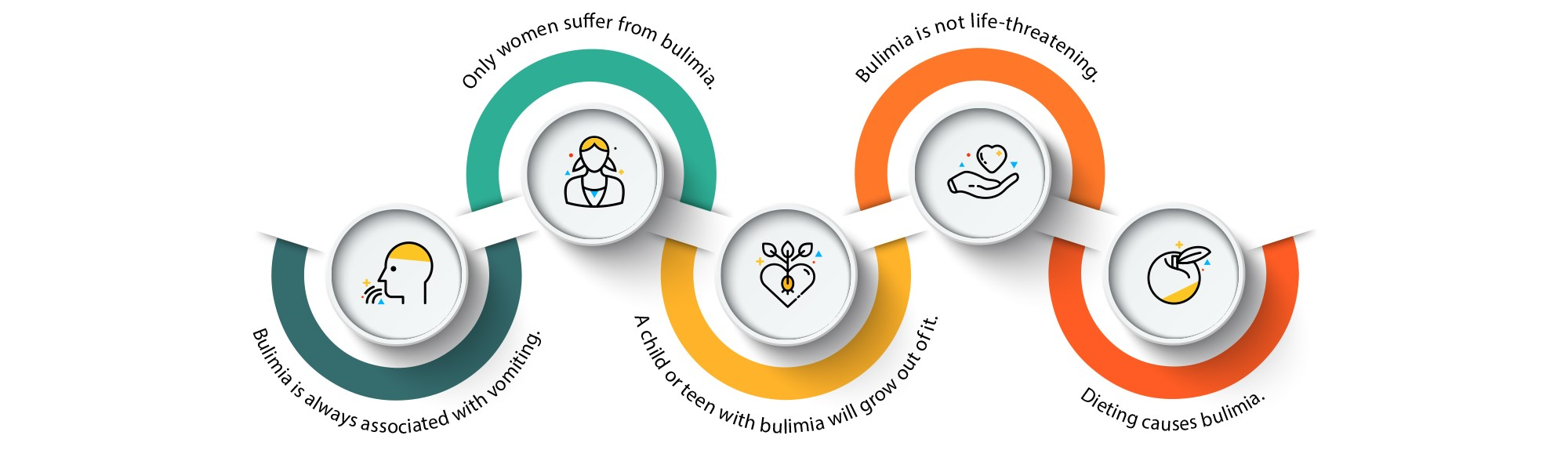 bulimia nervosa resource guide for family and friends